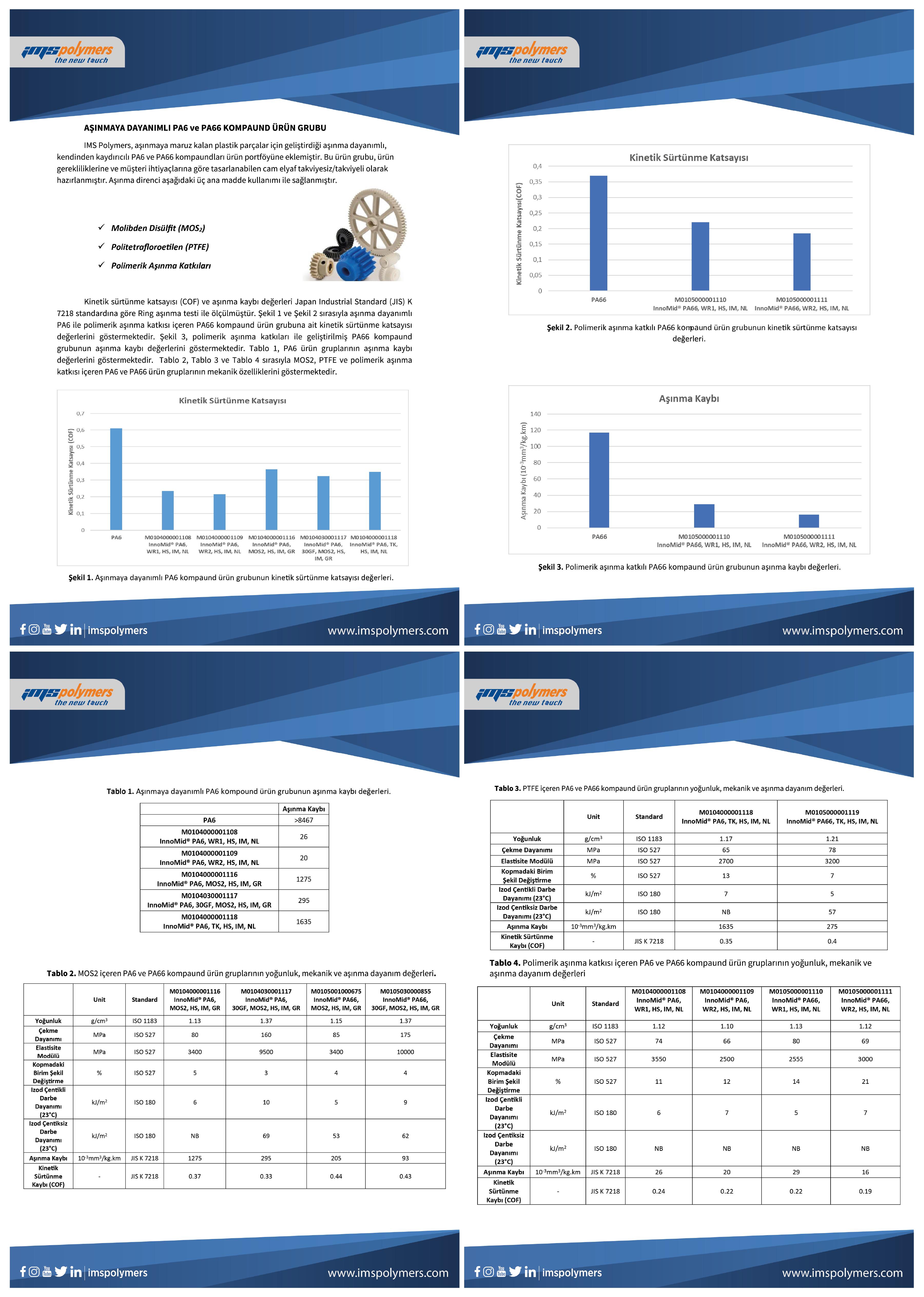 Yeni Ürün Duyurusu: Aşınma Dayanımlı PA6 ve PA66 Kompaund Ürün Grubu